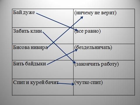 выражения
