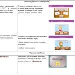 Технологическая карта учебного занятия: задача по математике