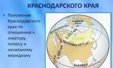 geograficheskoe-polozhenie-krasnodarskogo-kraja