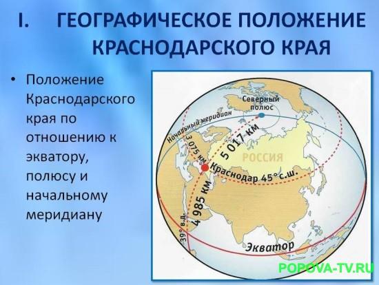 Доклад географическое положение краснодарского края 1337